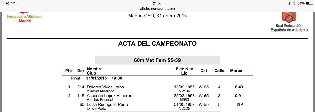 Resultado Cto. Madrid veterano 2015
